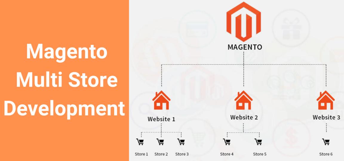 Magento Multi Store Development
